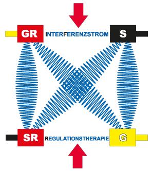 IFR-Grafik-2013